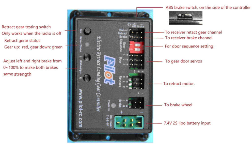 Electric Retract Landing Gear Controller inputs and outputs